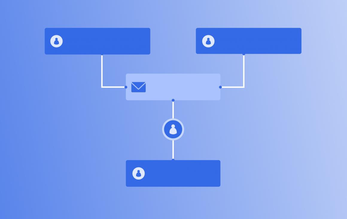 Как отслеживать и управлять контактами с помощью автоматизаций